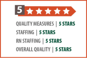 Someren Glen Star Ratings Chart